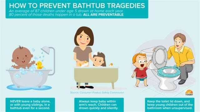 Bathtub Safety
