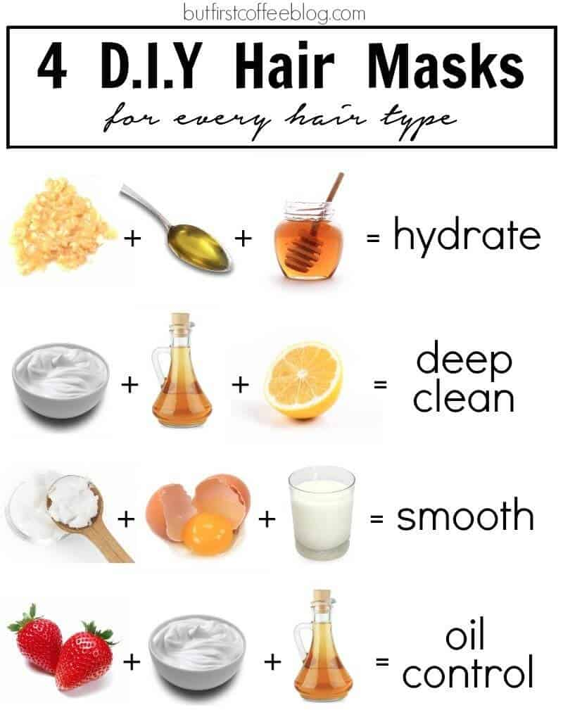 DIY Recipes for HairMasks